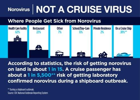 clia_norovirusinfog_oct2017_fin.jpg