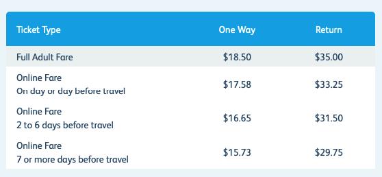 Airtrain Savings